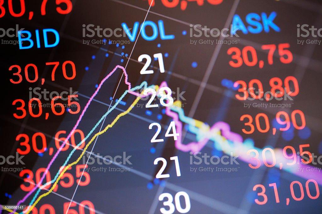 Market Analyze. stock photo
