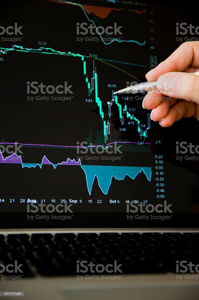 Market Analyze Stock Crash royalty-free stock photo