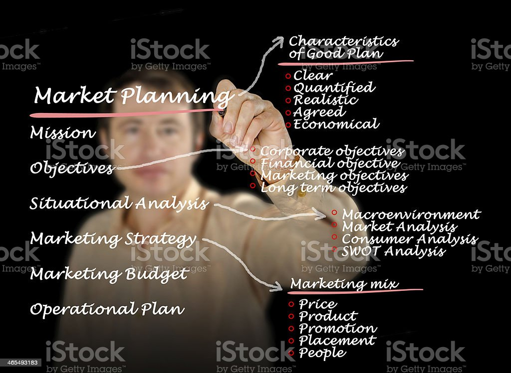 Market planning stock photo