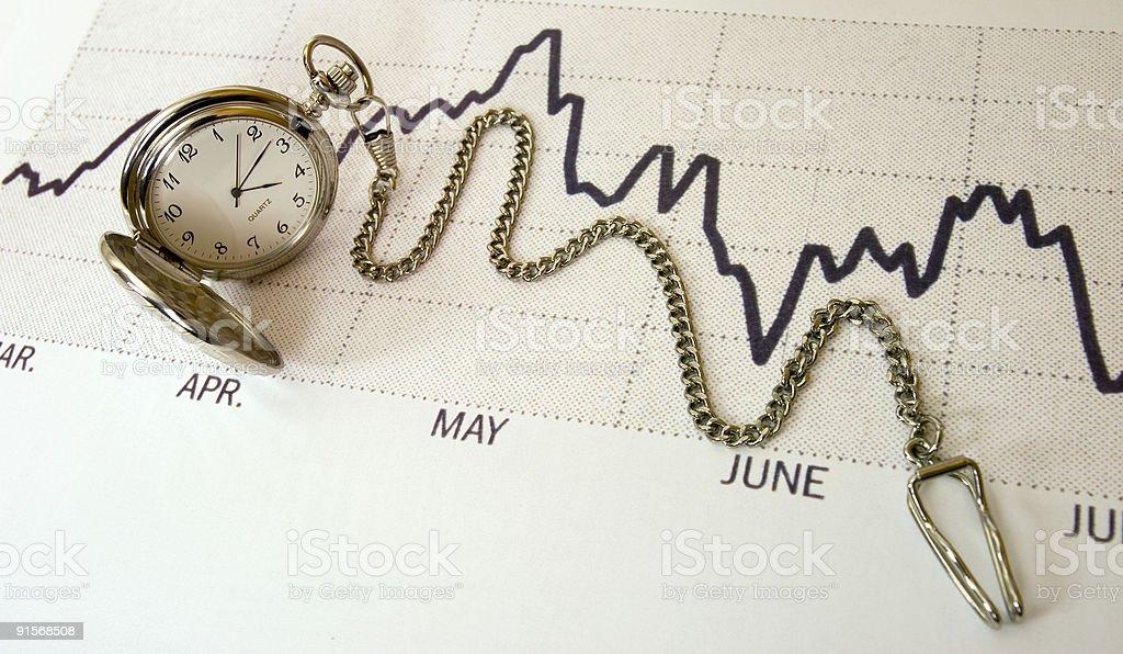Market Timing royalty-free stock photo
