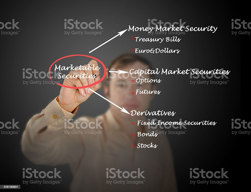 Marketable Securities stock photo