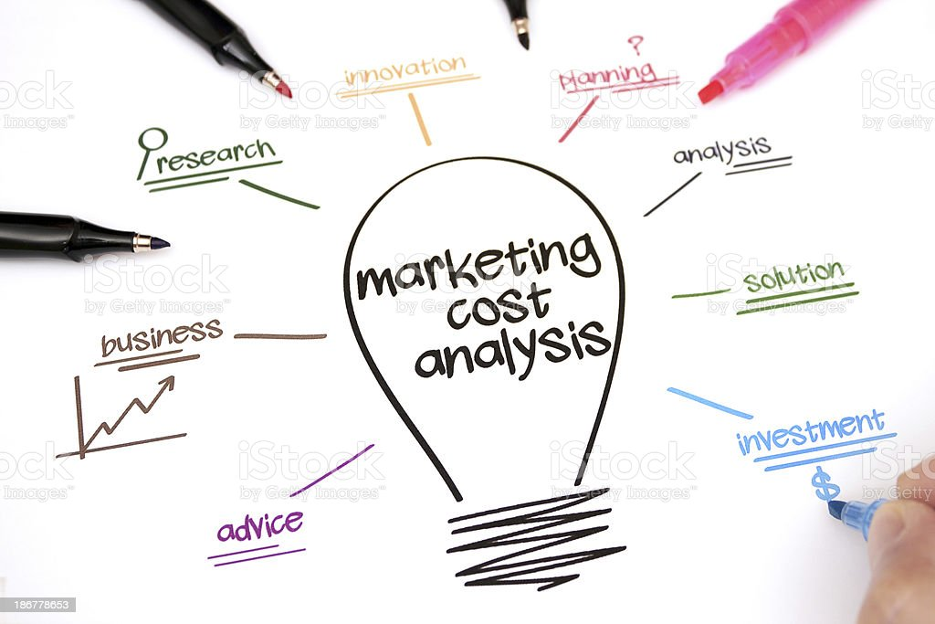 marketing cost analysis Cost analysis is essential to be applied in market research methods refer to this article if you need more information regarding cost analysis in business, specifically in market research.