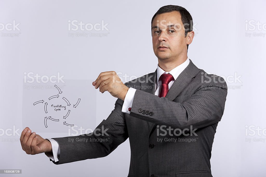 Marketing cycle solution stock photo