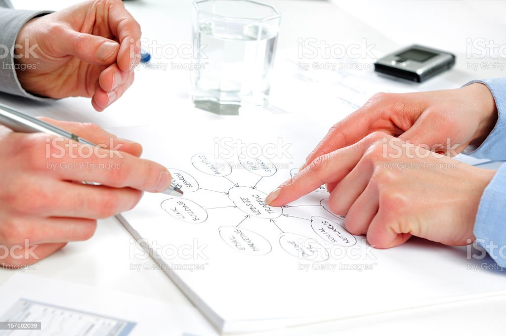 Marketing diagram, management team discusses about schema of website traffic stock photo