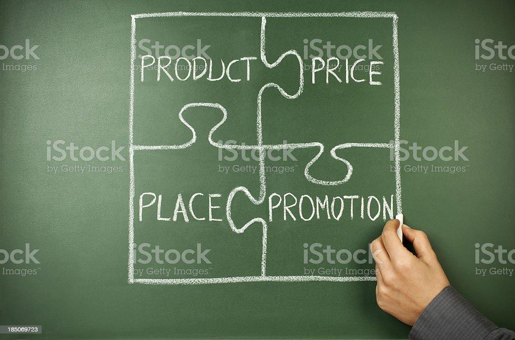marketing mix royalty-free stock photo