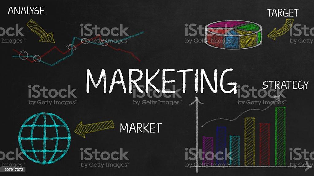 Marketing stock photo