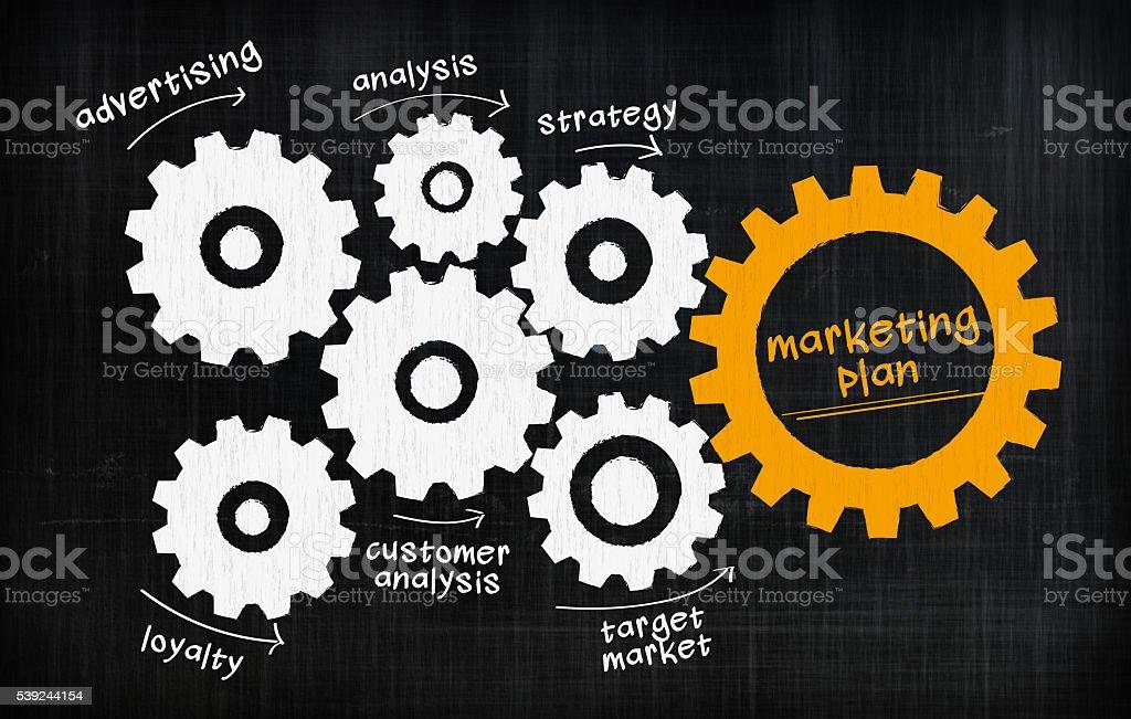 Marketing Plan gears stock photo