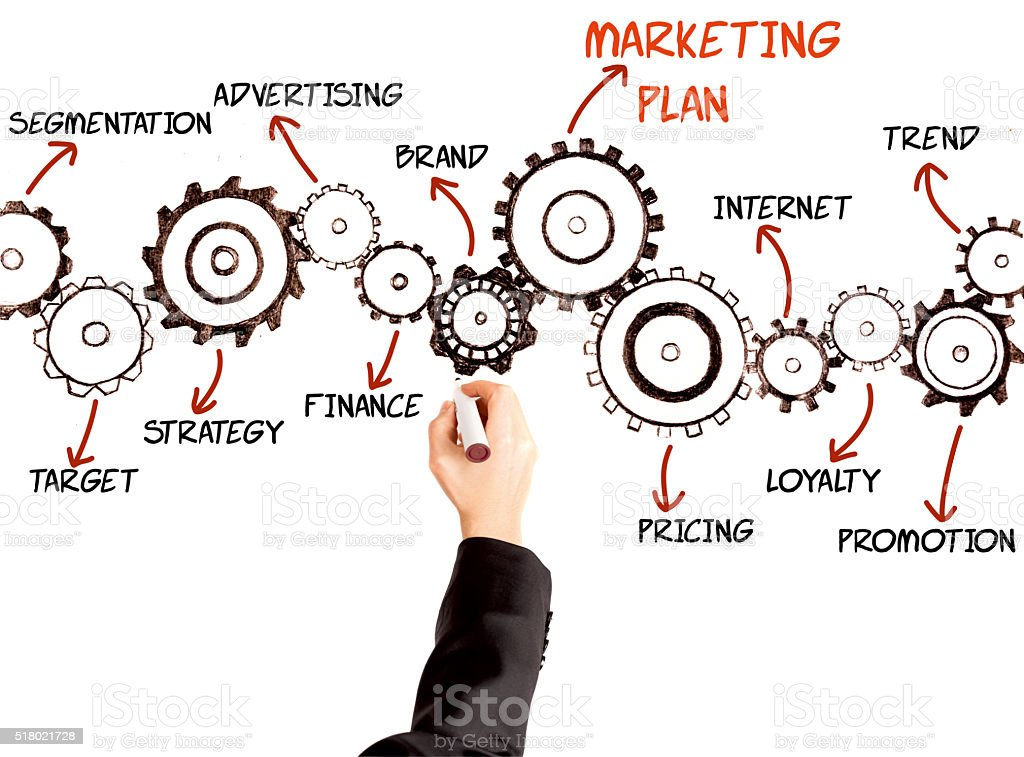 Marketing Plan stock photo