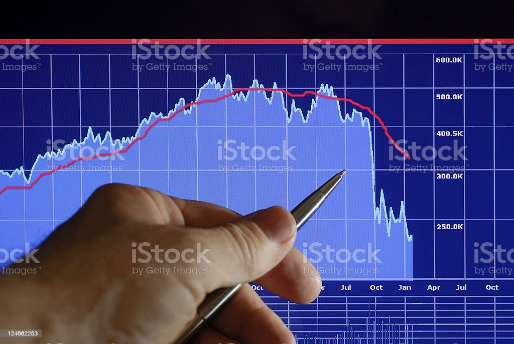 Markets Go Down: Financial Analysis Chart royalty-free stock photo
