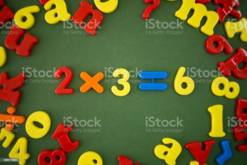 Math example stock photo