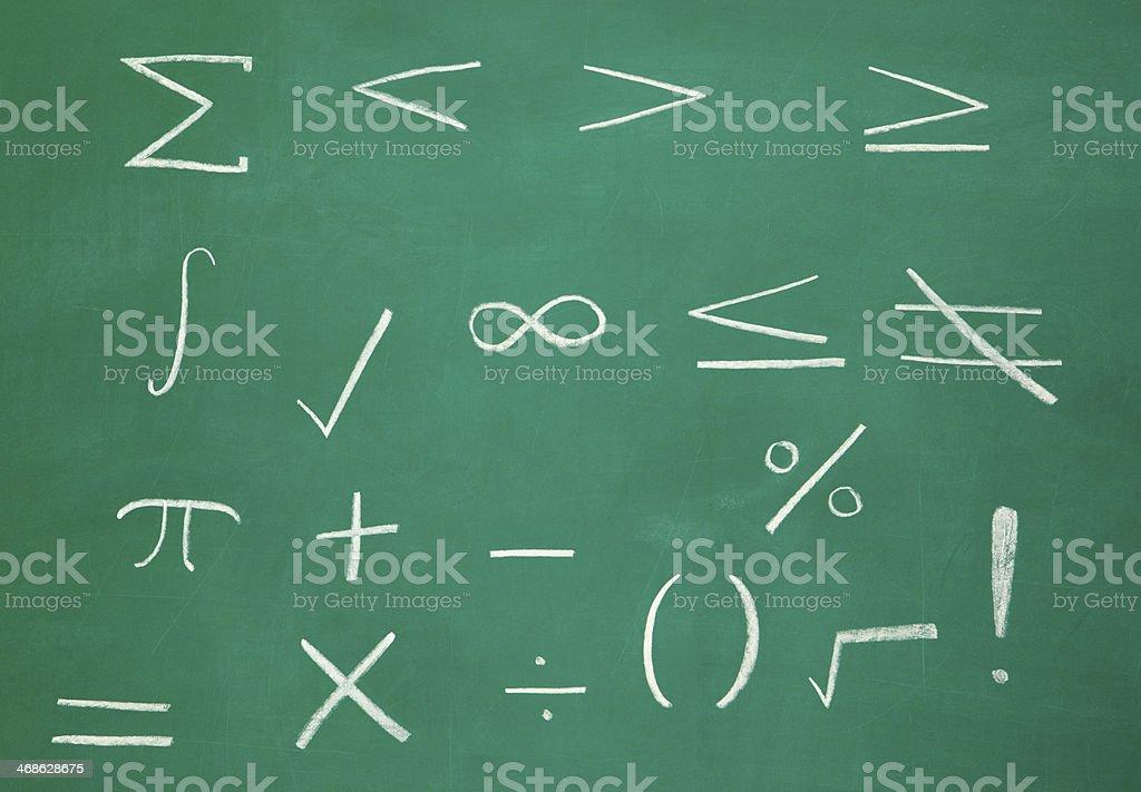Math Symbols on Blackboard stock photo