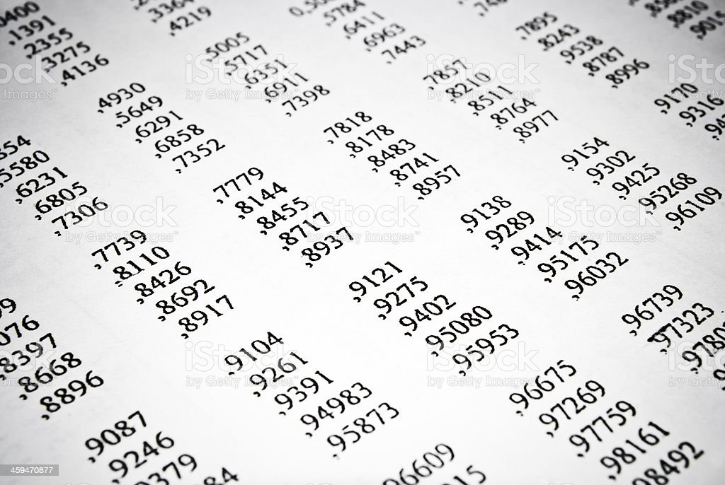 Mathematical tables. Math education concept. royalty-free stock photo