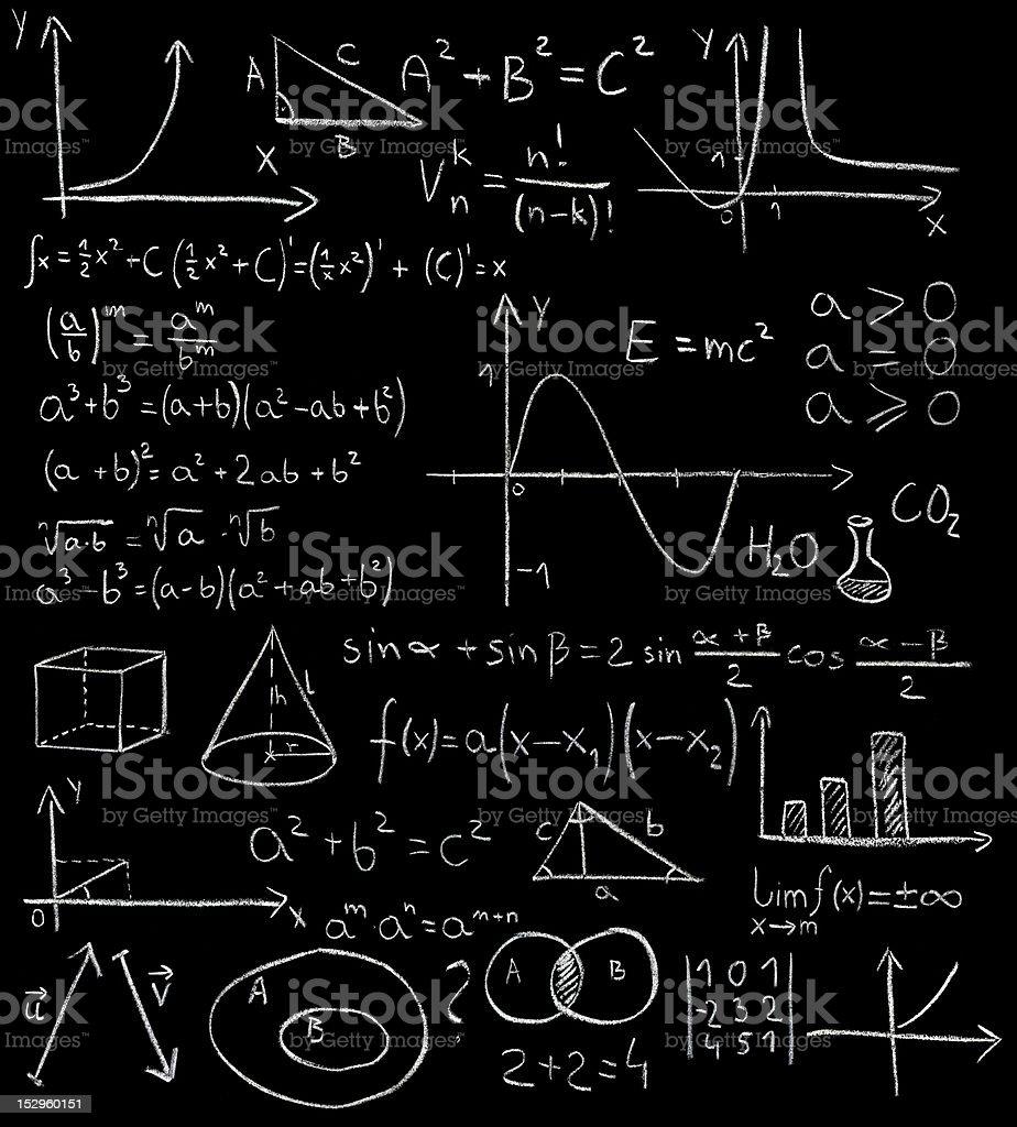 Maths formulas stock photo