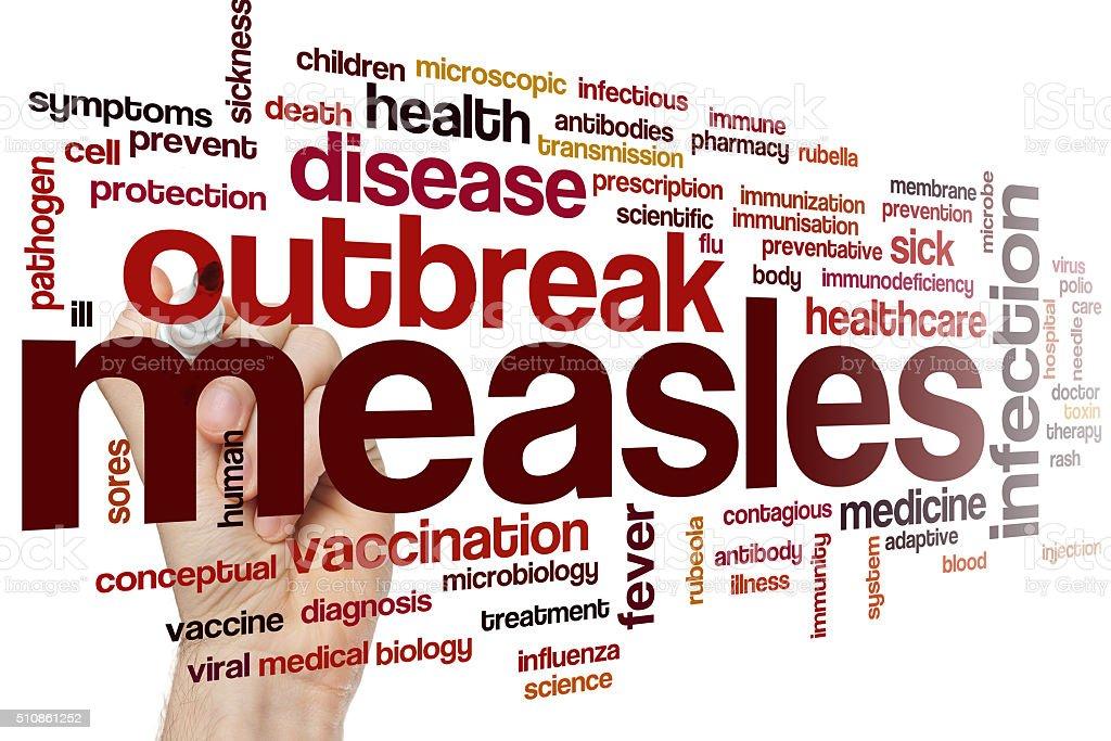 Measles word cloud stock photo