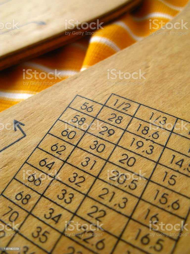 Measures royalty-free stock photo