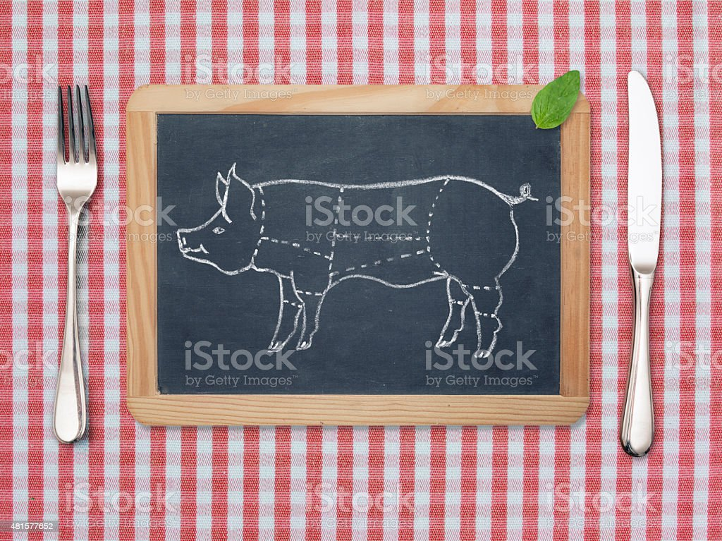 meat diagram of a pig stock photo