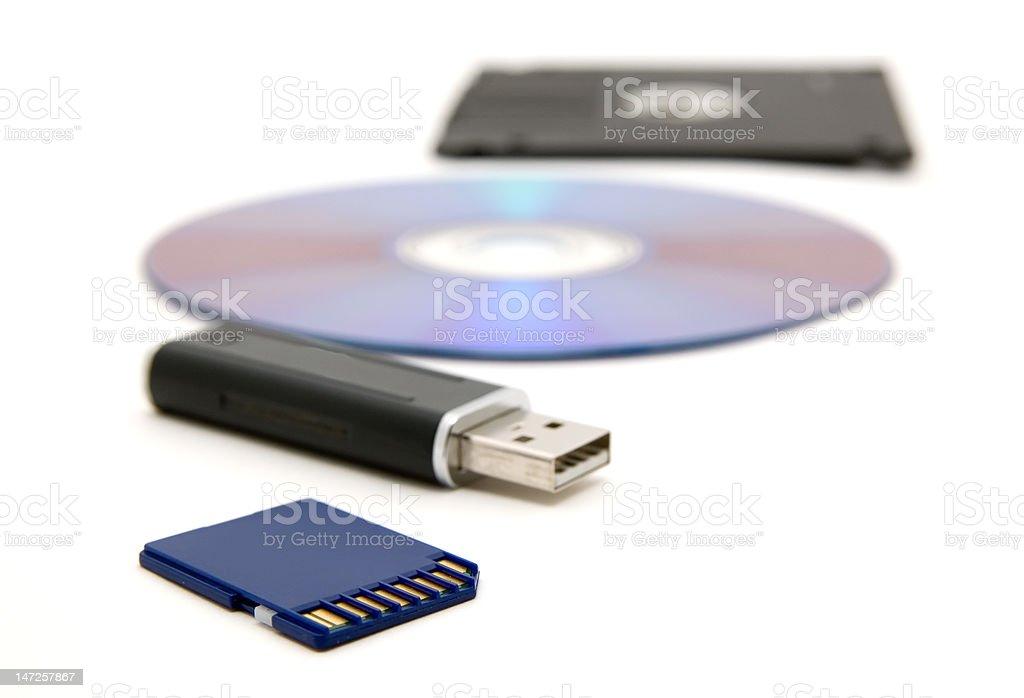 memory device stock photo