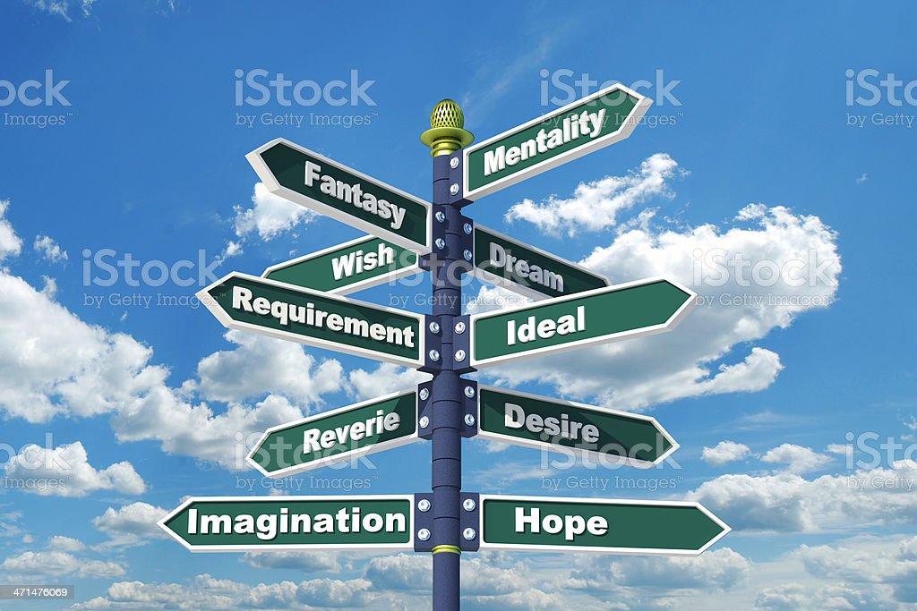 Mentality Signpost royalty-free stock photo