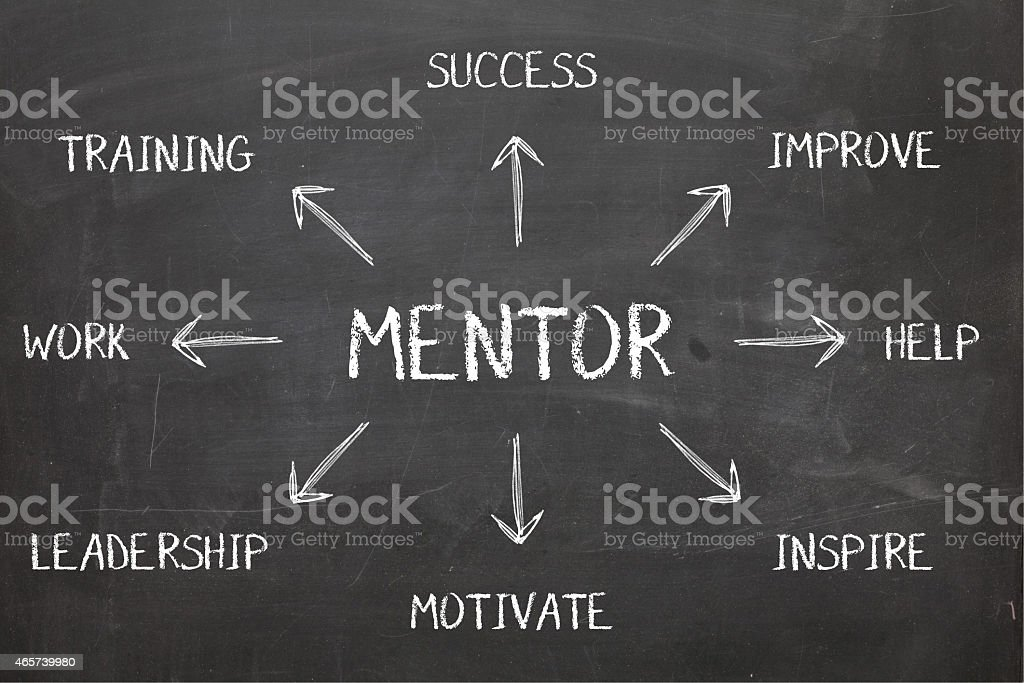 Mentor on Blackboard stock photo