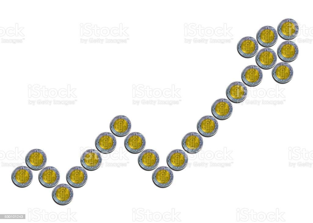 Mexican Peso Growth Arrow stock photo