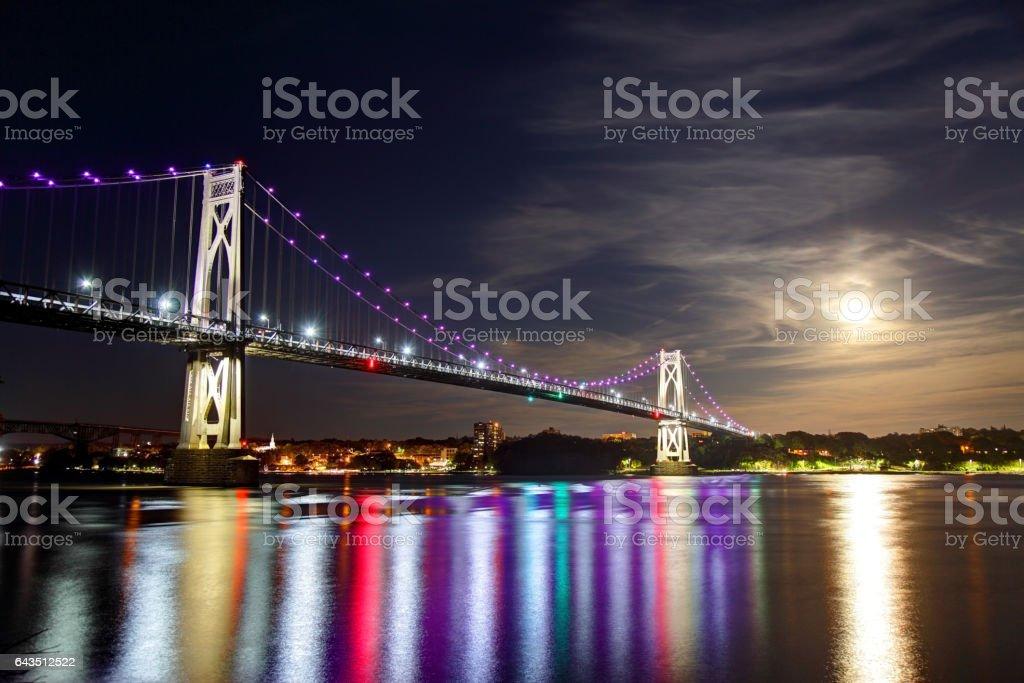 Mid-Hudson Bridge in Poughkeepsie stock photo