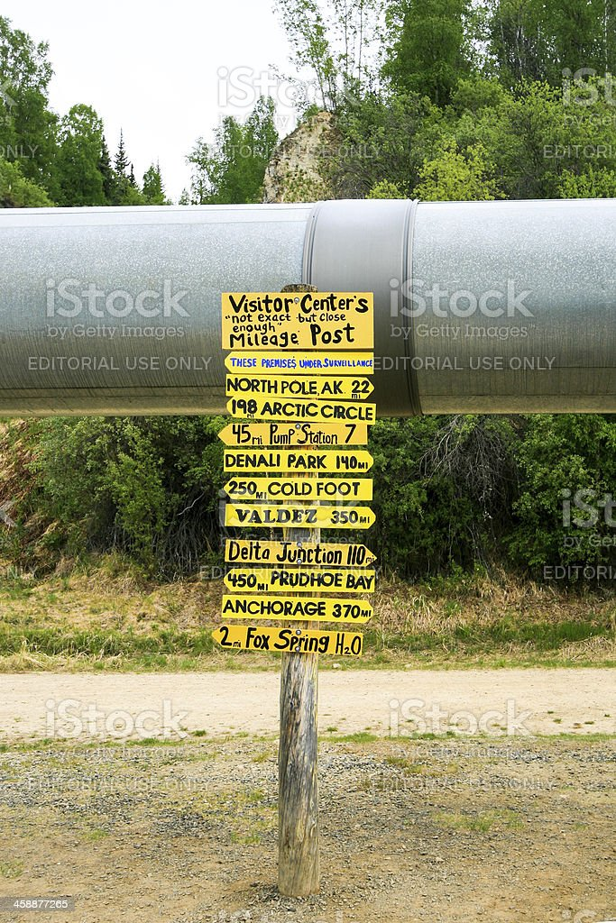Mileage Sign at Trans Alaska Pipeline royalty-free stock photo
