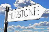 Milestone signpost
