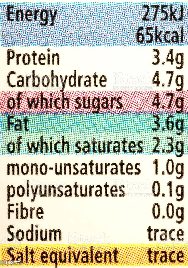 Milk nutritional label macro royalty-free stock photo