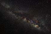milky way galaxy on a night sky