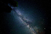 Milky Way Galaxy Visible in the Starry Sky Over Wyoming