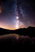 Milky Way Reflection in Lily Lake Colorado Landscape