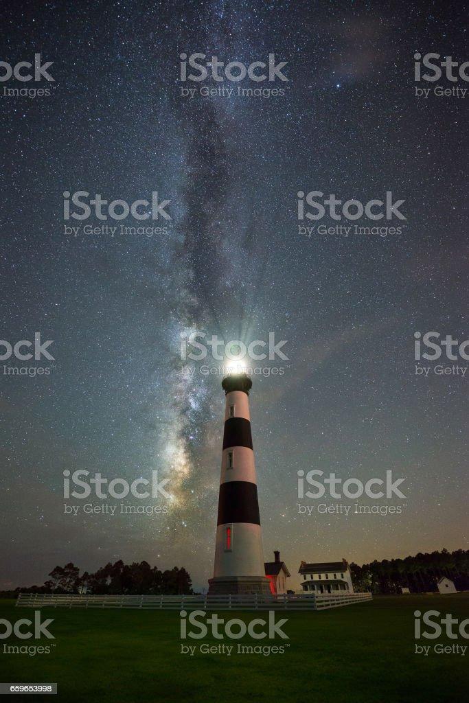 Milky Way rising behind Bodie Island Lighthosue stock photo