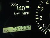Millage Milestone