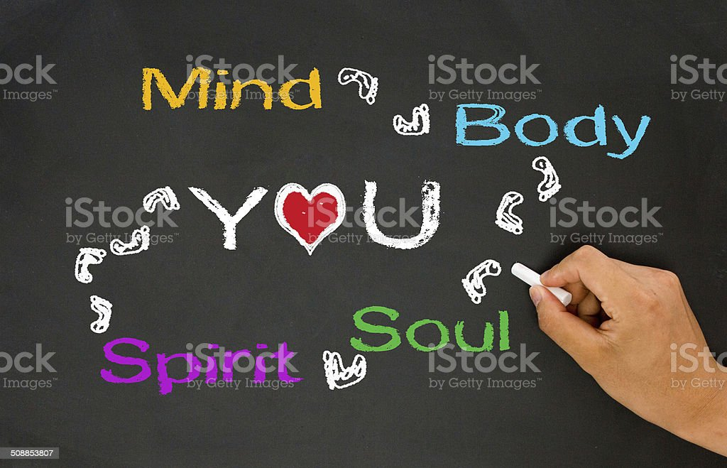 Mind,body, Soul, Spirit And You On chalkboard stock photo