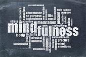 mindfulness word cloud on blackboard