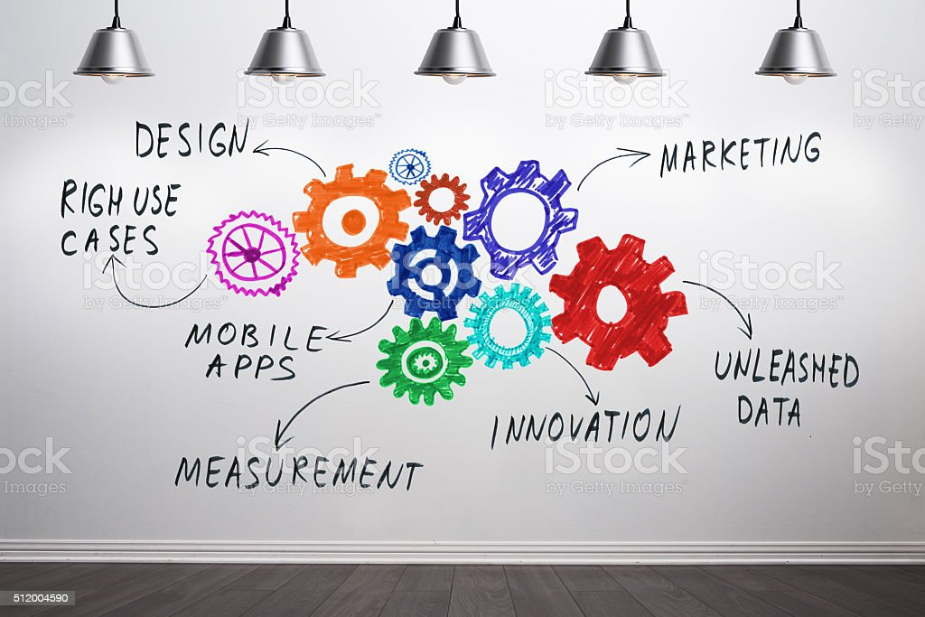 mobile business strategy stock photo