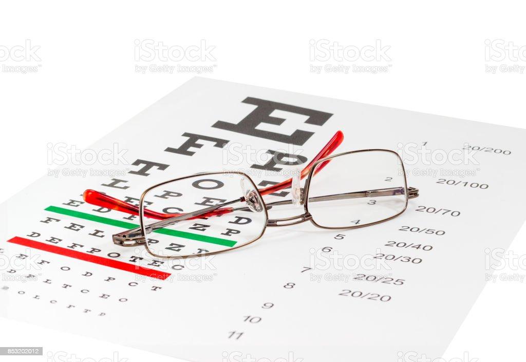 Modern classic men's eyeglasses on an eye chart stock photo