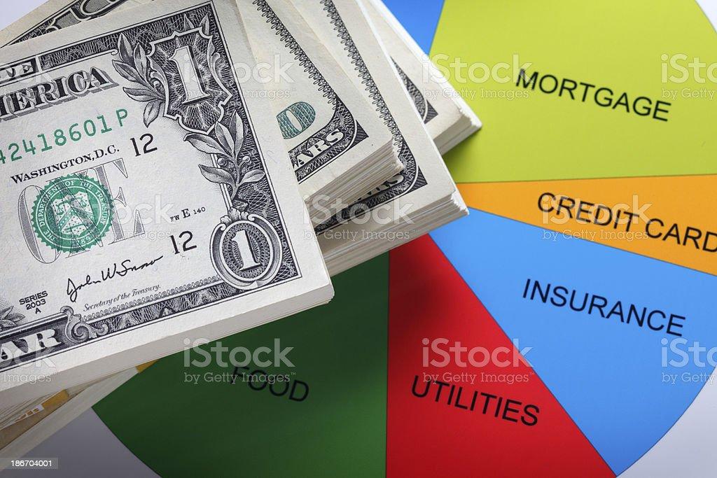 Money & Pie Chart royalty-free stock photo