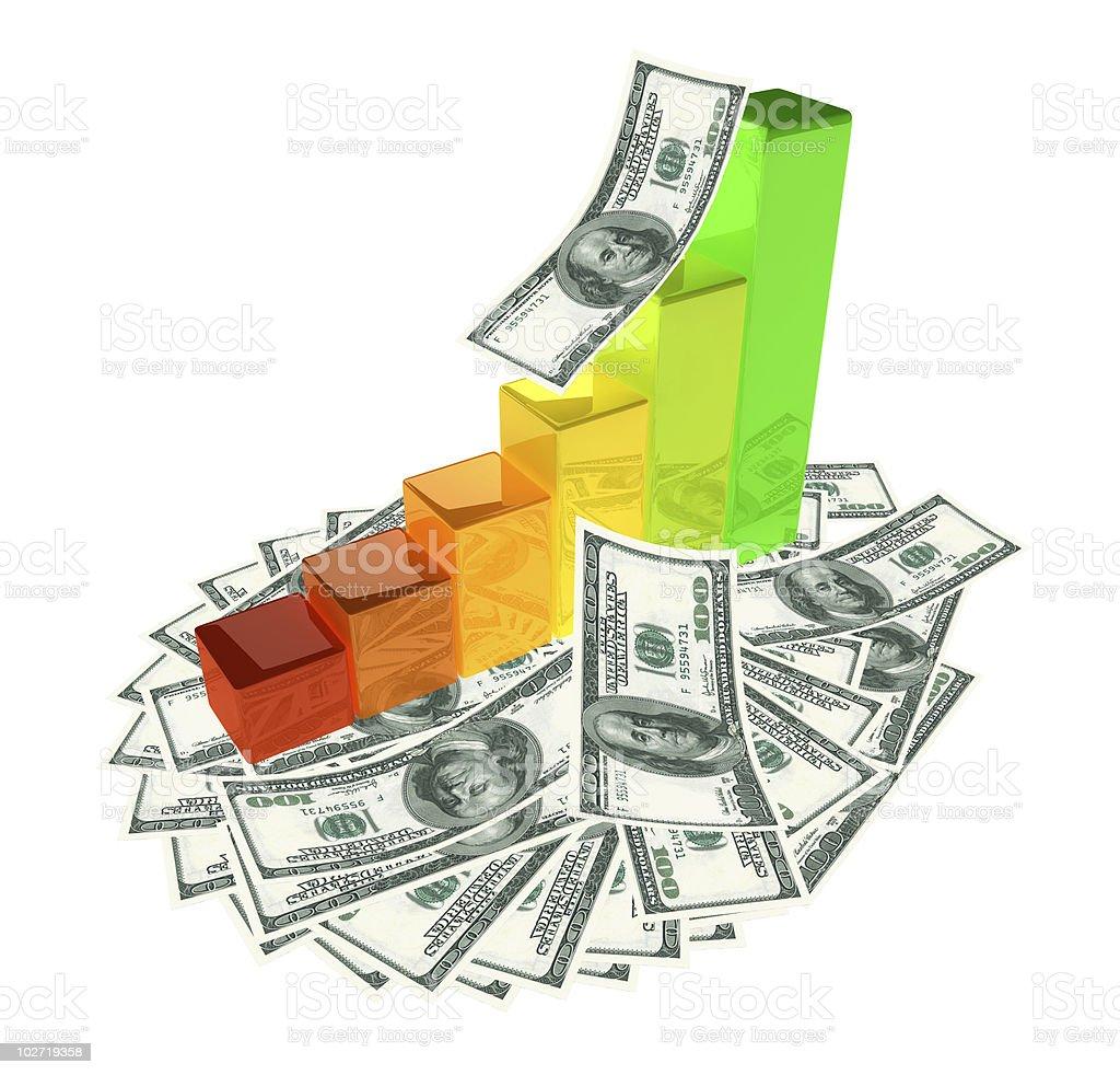 Money surrounding an increasing bar graph royalty-free stock photo
