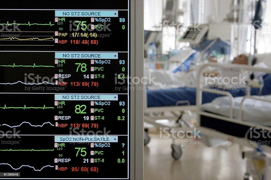 monitoring in ICU stock photo
