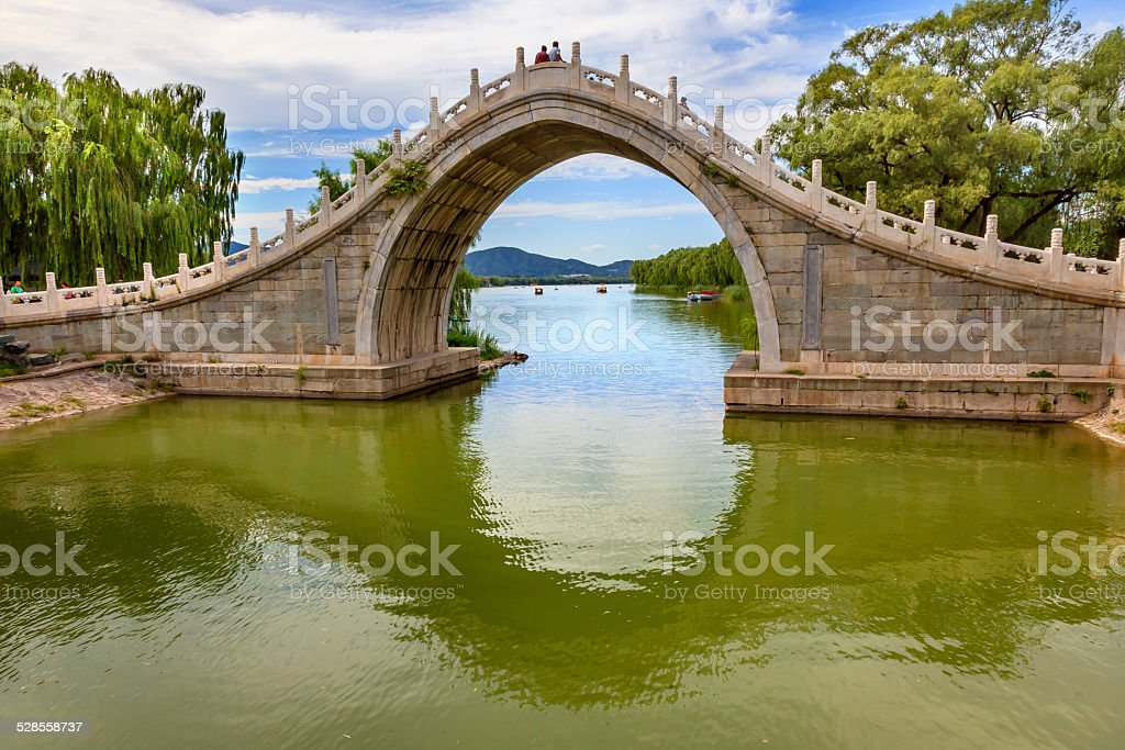 Moon Gate Bridge Reflection Summer Palace Beijing China stock photo