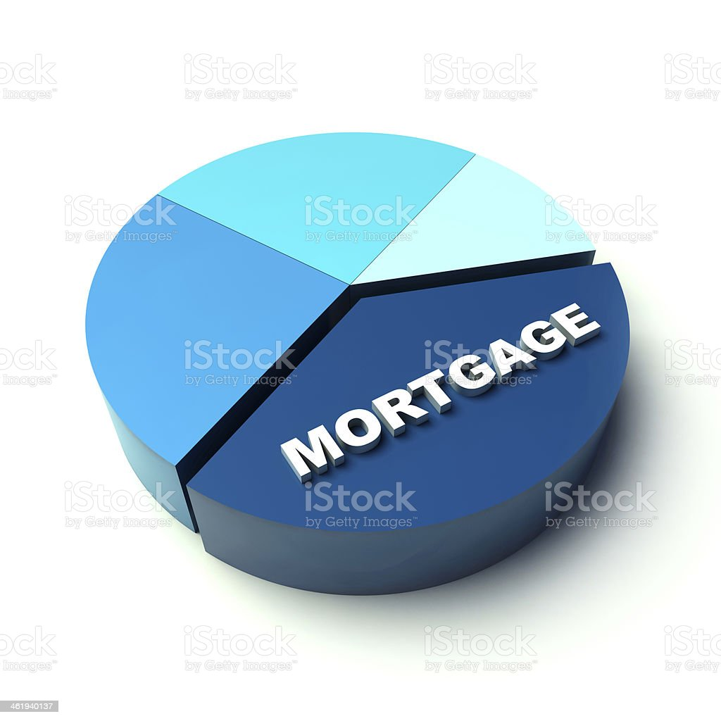 Mortgage pie chart royalty-free stock photo