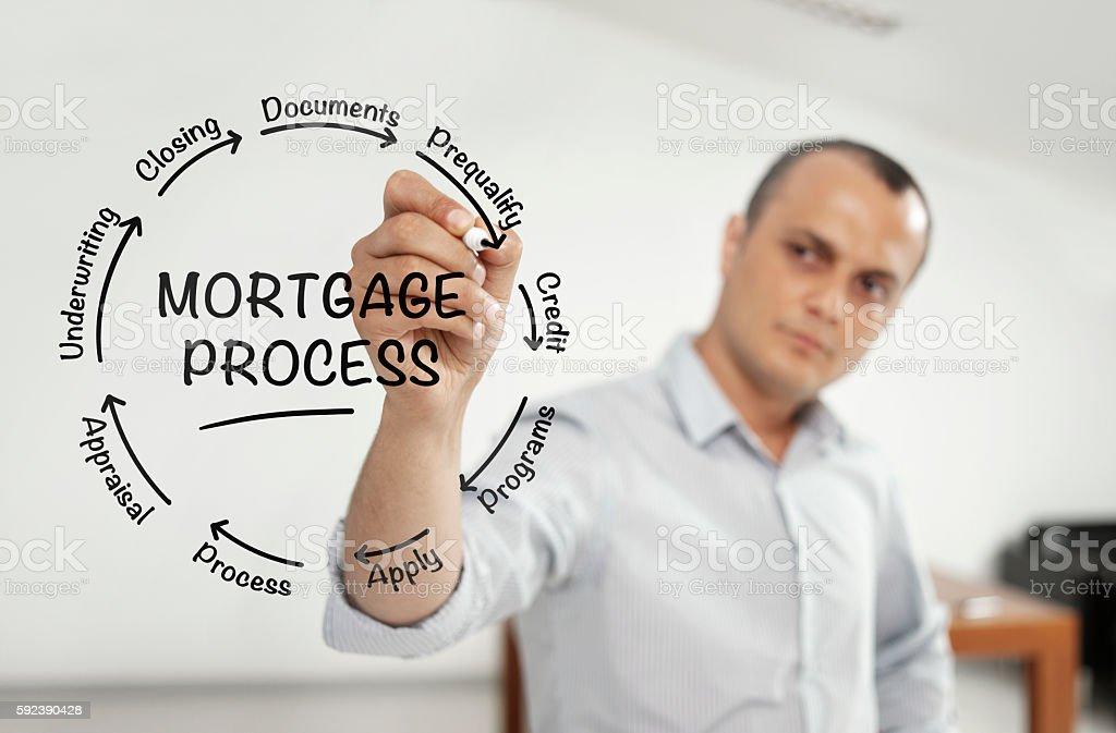 5 Uses For Lenders