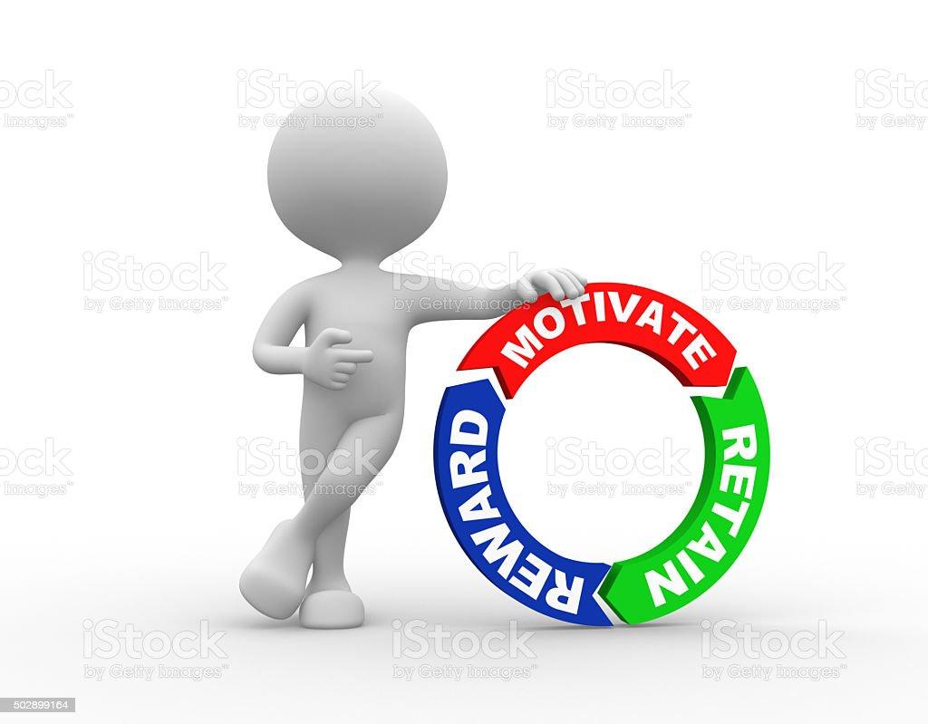 Motivate, Reward and Retain words on arrows around stock photo