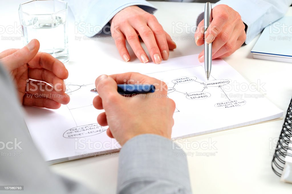 Motivation in management, close-up of management's hands over diagram, studio royalty-free stock photo