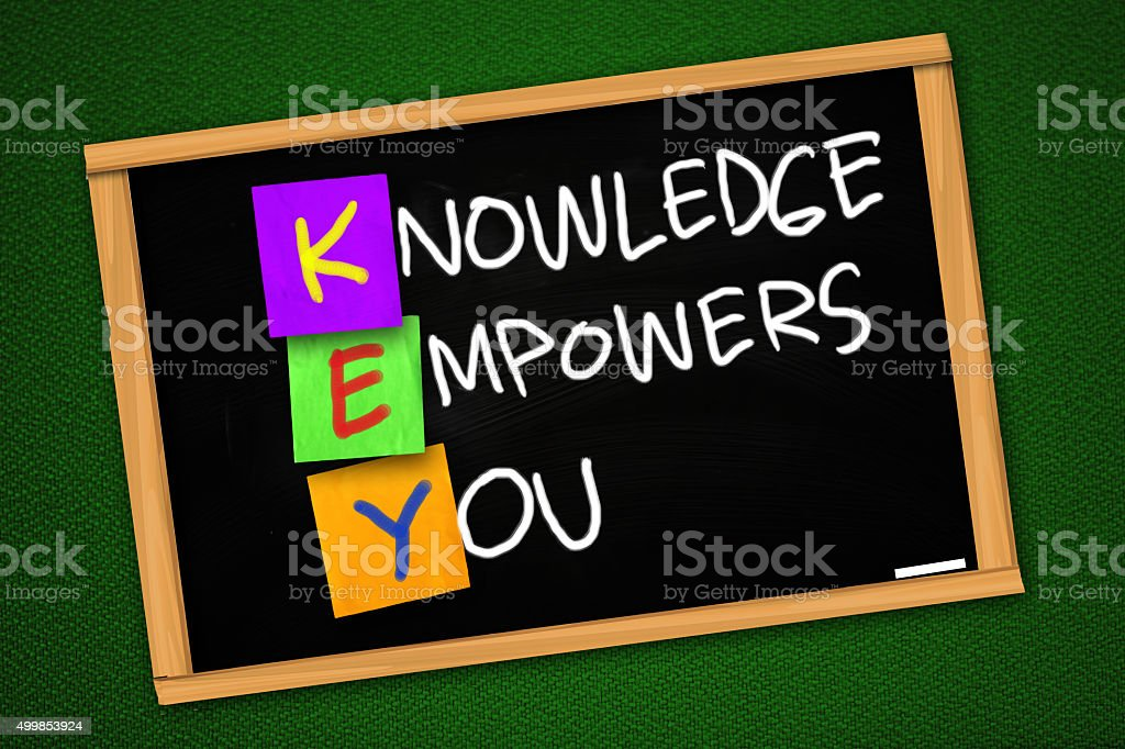 Motivational Words Concept, Knowledge Empowers You stock photo