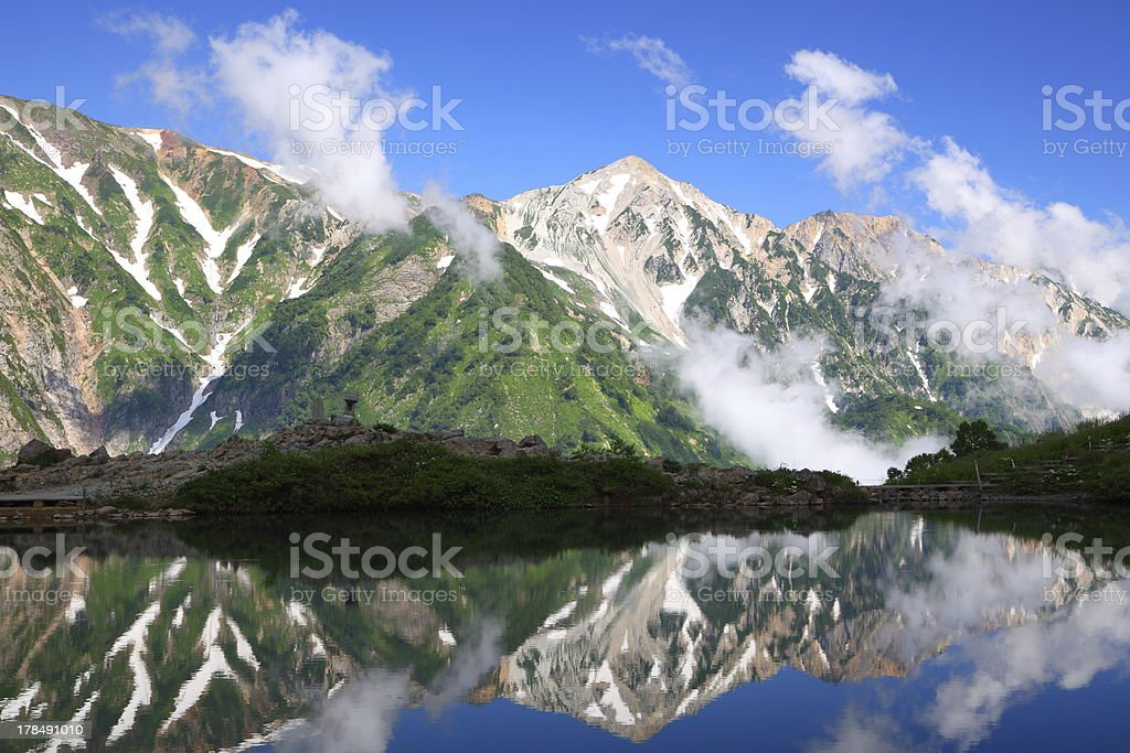 Mountain reflection in pond royalty-free stock photo