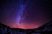 Mountains at Night with Milky Way Galaxy