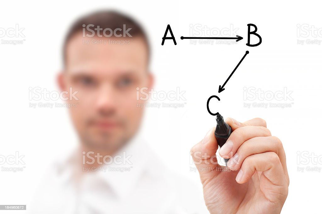 Moving from A to C over B stock photo