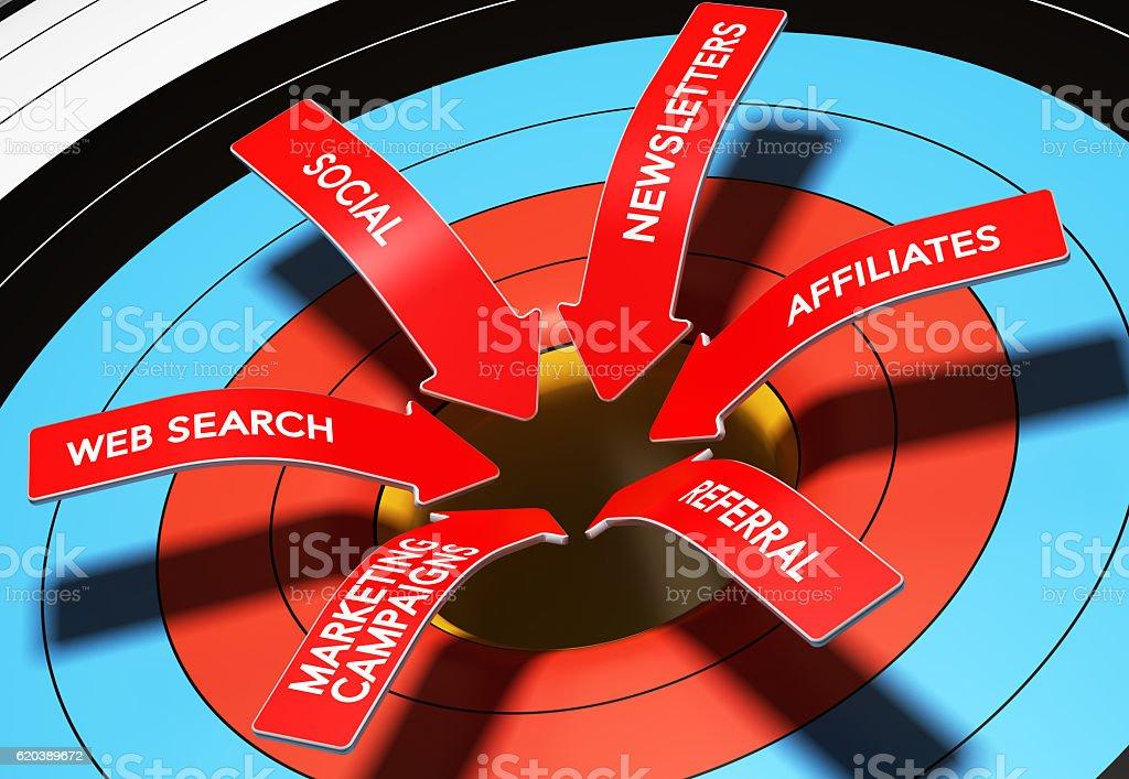 Multi Channel Lead Generation or Marketing stock photo